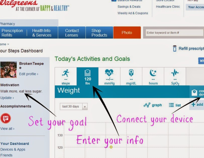 signing up for Walgreens Balance Rewards healthy choices, #BalanceRewards, #shop, #cbias